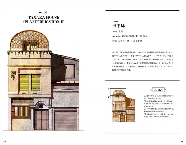 Japanese Signboard Architecture Illustrated