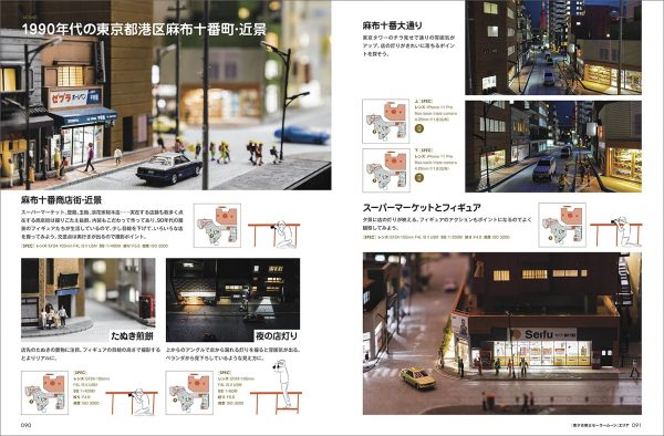 Small Worlds TOKYO Official Shooting Location Guide